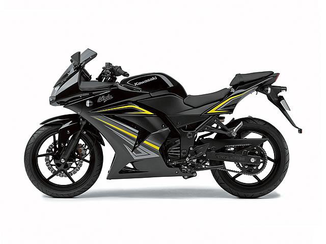 Ninja 250R/メタリックスパークブラック