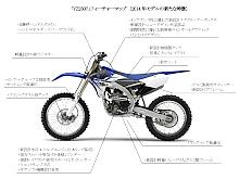 YZ250F フィーチャーマップ