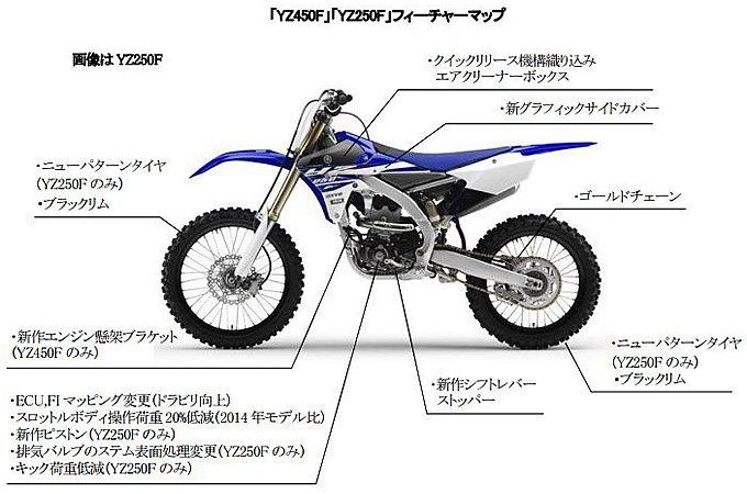 ヤマハ YZ450F/YZ250F