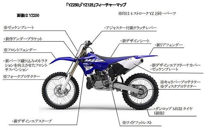 ヤマハ YZ250 / YZ125