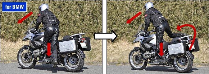 【左】R1200GSのような足長バイクの場合、跨ったもののスタンドが払えないという場合も。そこで最後の手段は片足跳び、いわゆる「ケンケン乗り」です。左足をステップに乗せて半クラでゆっくり走り出したら、右足で2~3回ケンケン。【右】助走から10~20km/hまで速度が上がったら、右足をリヤ側から回して跨ります。このとき、右足をバッグやキャリアなどに引っかけないよう注意。まずは止まった状態で何回かシミュレーションして感覚をつかむといいでしょう。