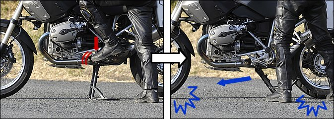 【左】センタースタンドを外す場合は、両手でハンドルを持ってそのまま勢いをつけて前に押し出す方法もありますが、失敗しそうで緊張しますよね。そこでこんな方法はいかが? まずローギヤに入れておきます。【右】センタースタンドをかけるときと同じ要領で、左手はハンドル、右手はグラブバーなどを握って、バイクをゆっくり前に降ろします。すると、ストッとバイクは止まります。ギヤが入っているので意外に安定していますよ。