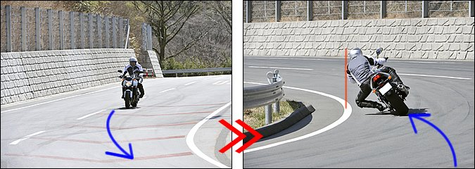 【左】コーナー進入速度も高くなるため、旋回半径を稼ぐためにややアウト側からアプローチ。セーフティラインとの違いを見せるため、極端にアウトラインを通っていますが、実際はミドルゾーンの中で調整したいところです。【右】旋回中も安全マージンを持ってイン側に寄ります。バイクは傾きながら曲がる乗り物なので、車輪が通るラインはミドルゾーンでも、上半身はさらに内側に入ってしまいます。空間的な安全マージンも含めてラインを考えましょう!