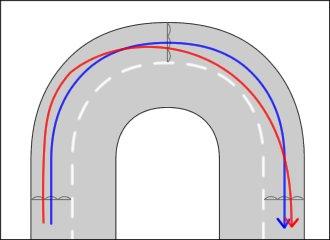 サーキットにおけるコーナリングラインは、コース幅の端から端まで目いっぱい使った「アウト・イン・アウト」がセオリー。でも、コースミスが大事故につながるストリートでは、安全マージンを十分に取る必要があります。図に示したセーフティラインが基本ですが、ちょっとスポーティに走りたい場合は、車線を1/3ずつに分割したミドルゾーンの中で「アウト・イン・アウト」のライン取りをすると良いでしょう。コーナーの前半でバイクの向きを変えてしまい、クリッピング(コーナーのイン側に寄る部分)を後半に持ってくることで、加速しながら安全に立ち上がることができます。