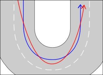 ローギヤで曲がるようなタイトコーナーの場合、速度一定でラインをキープするのは意外と難しいもの。そこでおすすめしたいのは「メリハリ走法」。直線的に減速して、コーナーではなるべくコンパクトに向き変え、そして直線的に立ち上がります。リズムをつかめば、気持ちよく曲がれますよ!
