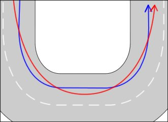ひとつのコーナーの中に2つの曲がり角があるような場合ですが、ここはワンランク上のライン取りにチャレンジ。ややアウトから進入して、先がさらに曲がり込んでいることが分かったら、少しアウトにはらんで再び戻ってきます。ひとつの円弧を描くイメージで滑らかなライン取りを!