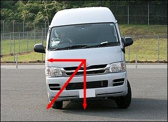 クルマの場合、遠心力に対して外側のタイヤで踏ん張ります。車体は外側にロールする動きをし、ドライバーは「アウト側に引っ張られる」感じがするでしょう。同じ速度でもハンドルを切っていくと、よりその感覚は強まることで、速度と旋回半径と遠心力の関係が分かります。