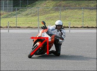 バイクは曲がる方向に車体を傾けながらコーナリングしていきます。速度とバンク角、ステアリング舵角などがピタリと調和したとき、ライダーは「シートに押しつけられる」ような安定感が得られるはずです。これらがチグハグだと、バイクとの一体感が得られません。