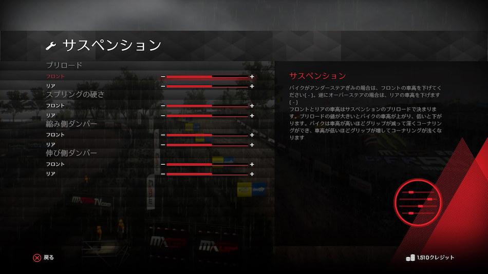 成田亮選手監修の『MXGP3』はリアル感がハンパない!